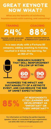 Maximizing ROI from your keynote speaker or coach (2)