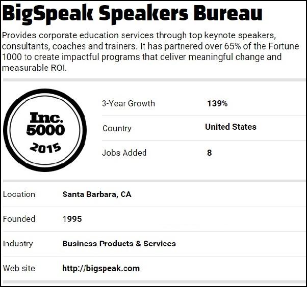 BigSpeak Inc5000